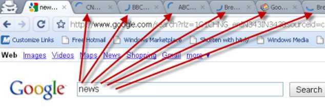 Browsertabs